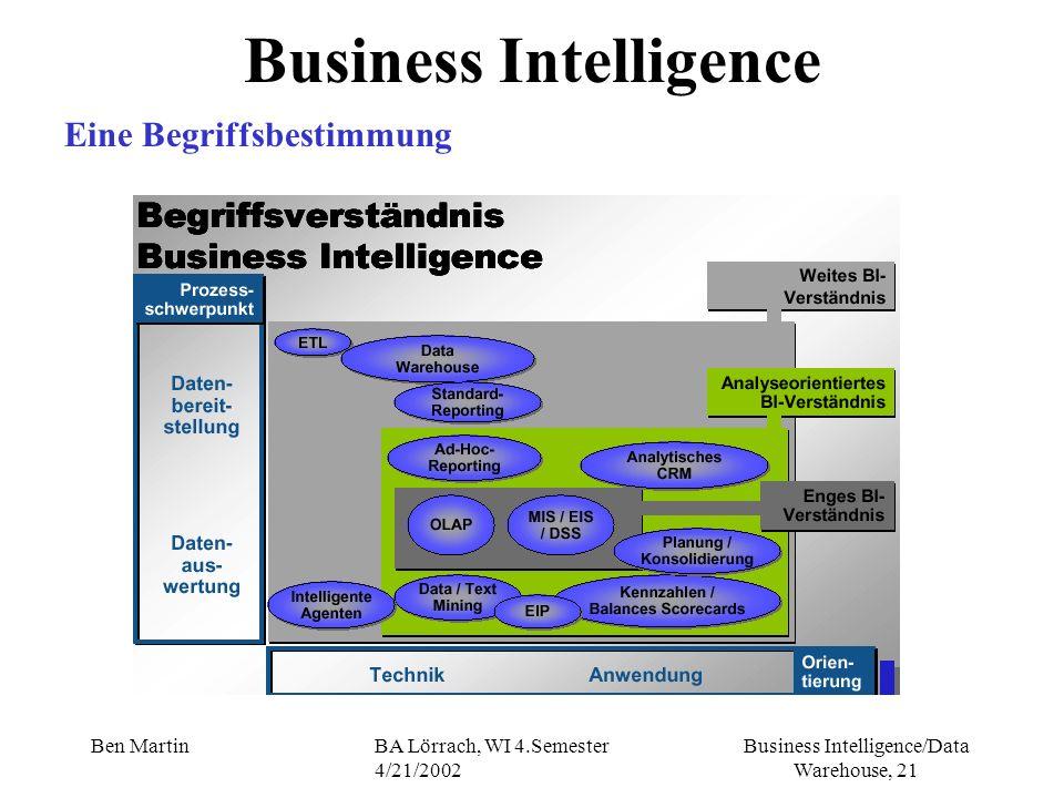 Business Intelligence/Data Warehouse, 21 Ben MartinBA Lörrach, WI 4.Semester 4/21/2002 Business Intelligence Eine Begriffsbestimmung