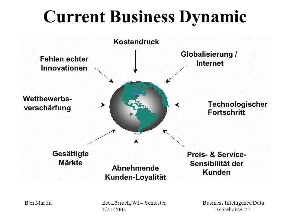 Business Intelligence/Data Warehouse, 27 Ben MartinBA Lörrach, WI 4.Semester 4/21/2002 Current Business Dynamic