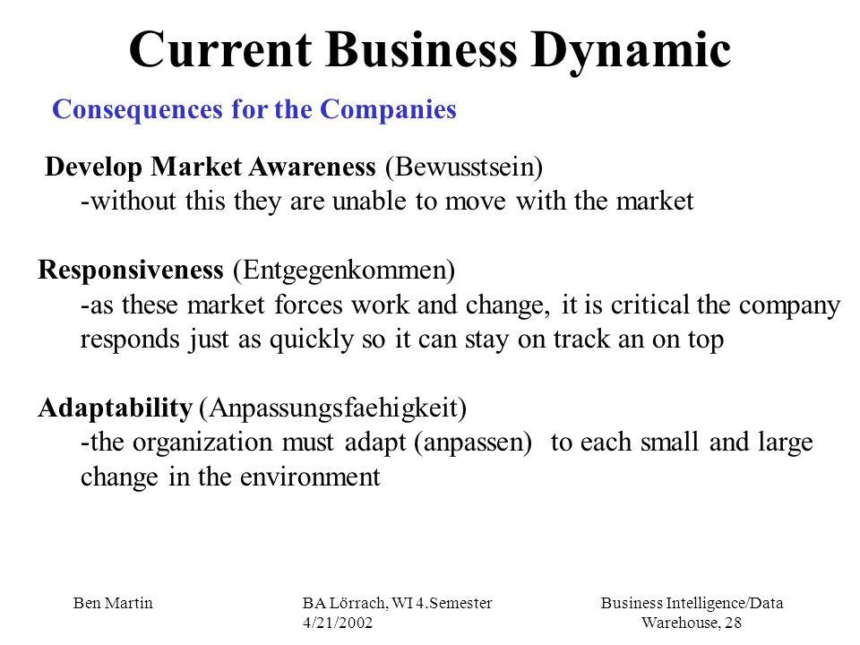 Business Intelligence/Data Warehouse, 28 Ben MartinBA Lörrach, WI 4.Semester 4/21/2002 Current Business Dynamic Develop Market Awareness (Bewusstsein)