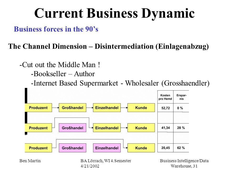 Business Intelligence/Data Warehouse, 31 Ben MartinBA Lörrach, WI 4.Semester 4/21/2002 The Channel Dimension – Disintermediation (Einlagenabzug) -Cut