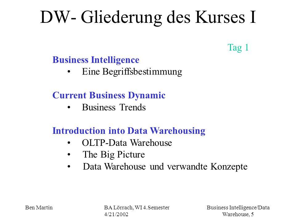 Business Intelligence/Data Warehouse, 46 Ben MartinBA Lörrach, WI 4.Semester 4/21/2002 Introduction into Data Warehousing Data Warehouse Definition Mit dem Begriff Data Warehouse wird eine von den operationalen DV-Systemen isolierte Datenbank umschrieben, die als unternehmensweite Datenbasis für Management- Unterstützungssysteme dient.