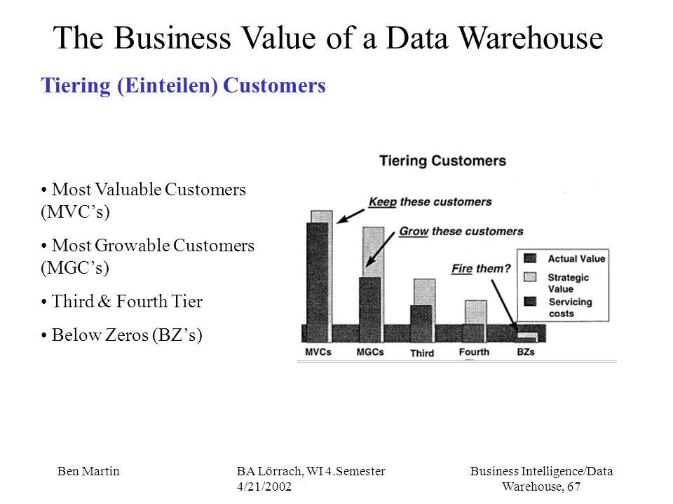 Business Intelligence/Data Warehouse, 67 Ben MartinBA Lörrach, WI 4.Semester 4/21/2002 The Business Value of a Data Warehouse Tiering (Einteilen) Cust