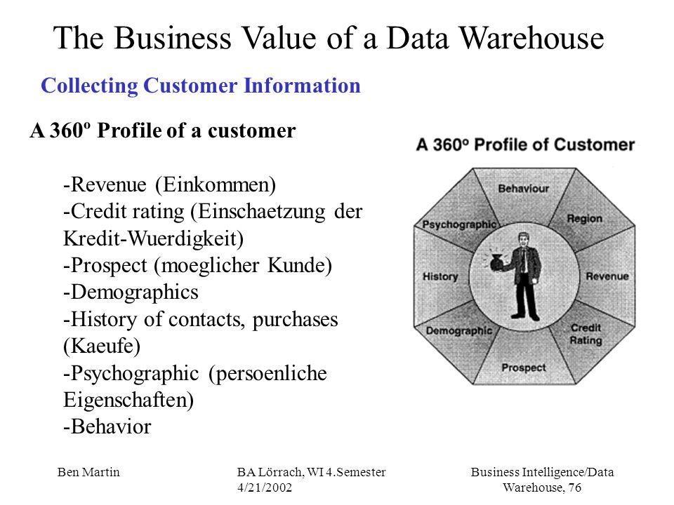 Business Intelligence/Data Warehouse, 76 Ben MartinBA Lörrach, WI 4.Semester 4/21/2002 The Business Value of a Data Warehouse Collecting Customer Info