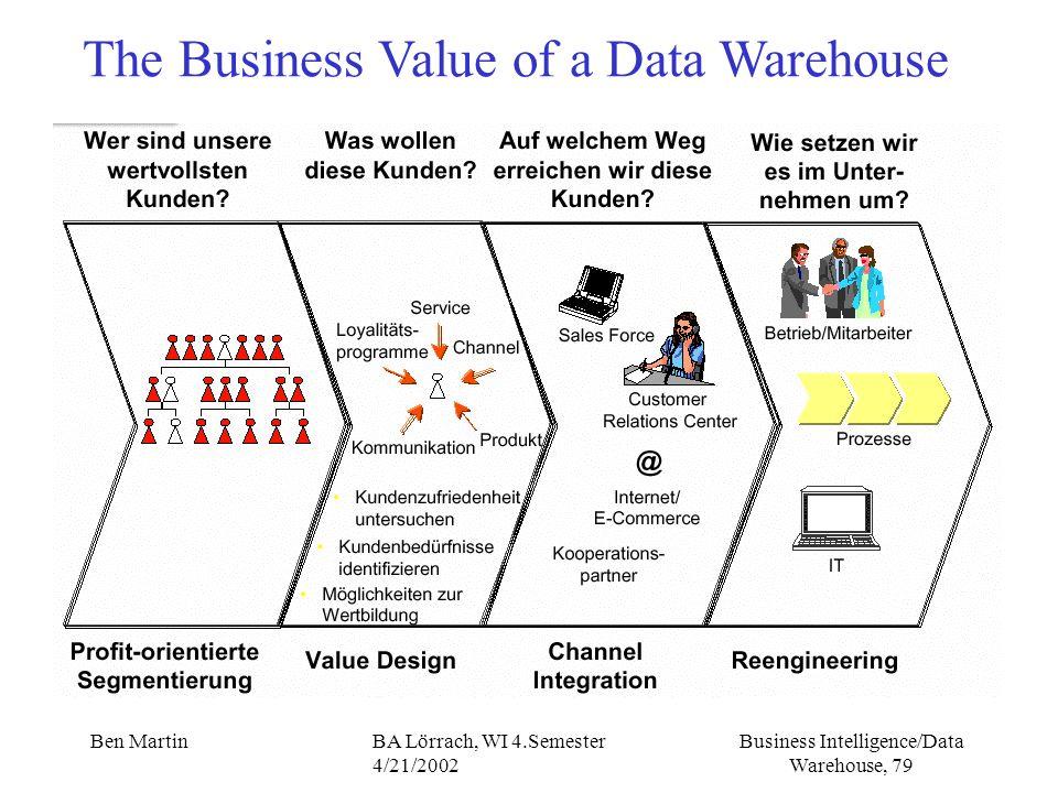 Business Intelligence/Data Warehouse, 79 Ben MartinBA Lörrach, WI 4.Semester 4/21/2002 The Business Value of a Data Warehouse