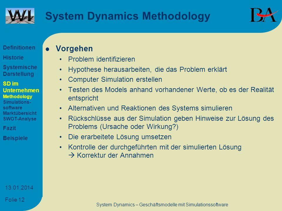 Folie 12 13.01.2014 System Dynamics – Geschäftsmodelle mit Simulationssoftware System Dynamics Methodology Vorgehen Problem identifizieren Hypothese h