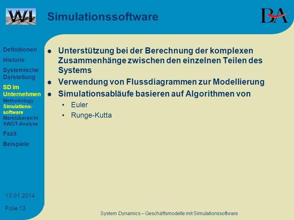 Folie 13 13.01.2014 System Dynamics – Geschäftsmodelle mit Simulationssoftware Simulationssoftware Unterstützung bei der Berechnung der komplexen Zusa
