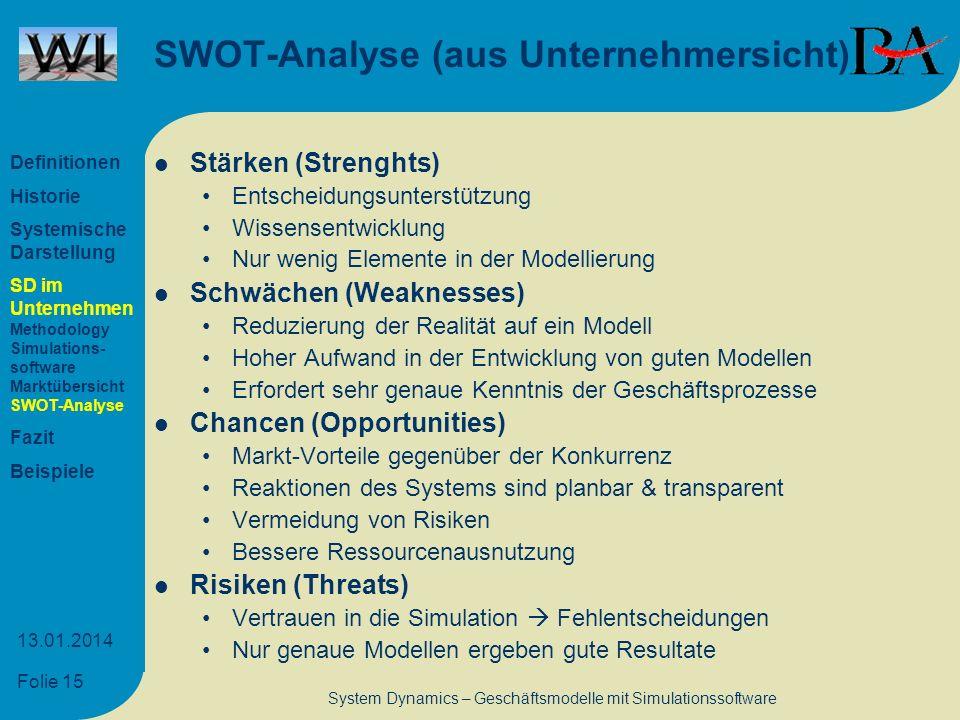 Folie 15 13.01.2014 System Dynamics – Geschäftsmodelle mit Simulationssoftware SWOT-Analyse (aus Unternehmersicht) Stärken (Strenghts) Entscheidungsun