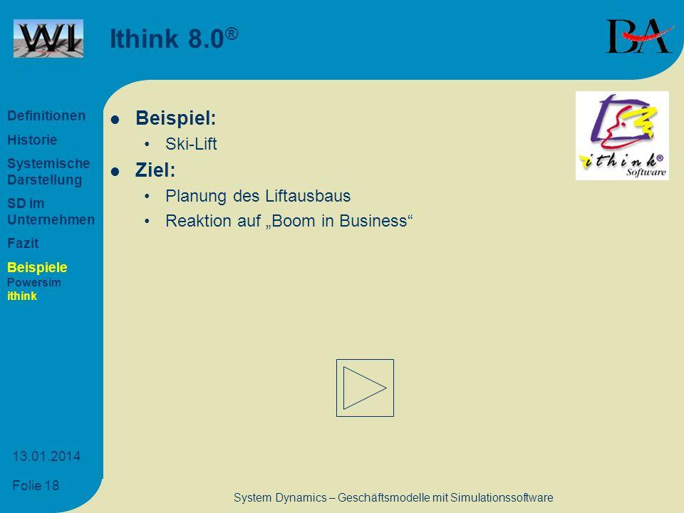 Folie 18 13.01.2014 System Dynamics – Geschäftsmodelle mit Simulationssoftware Ithink 8.0 ® Beispiel: Ski-Lift Ziel: Planung des Liftausbaus Reaktion