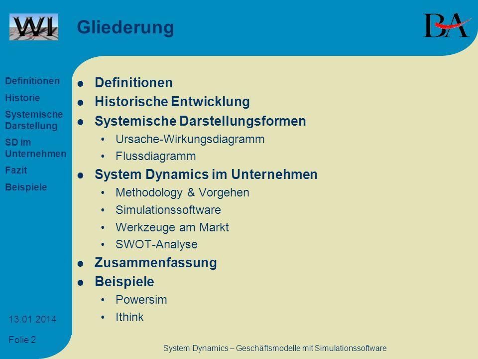 Folie 3 13.01.2014 System Dynamics – Geschäftsmodelle mit Simulationssoftware Definition: System Thinking Systemisches Denken umfasst ein Denken in vernetzen Strukturen (vernetztes Denken) ein Denken in systemischen Zeitgestalten (dynamisches Denken) ein Denken in bewusst wahrgenommenen Modellen (modellorientiertes Denken) die Fähigkeit zur praktischen Steuerung von Systemen (systemorientiertes Handeln) Definitionen Historie Systemische Darstellung SD im Unternehmen Fazit Beispiele