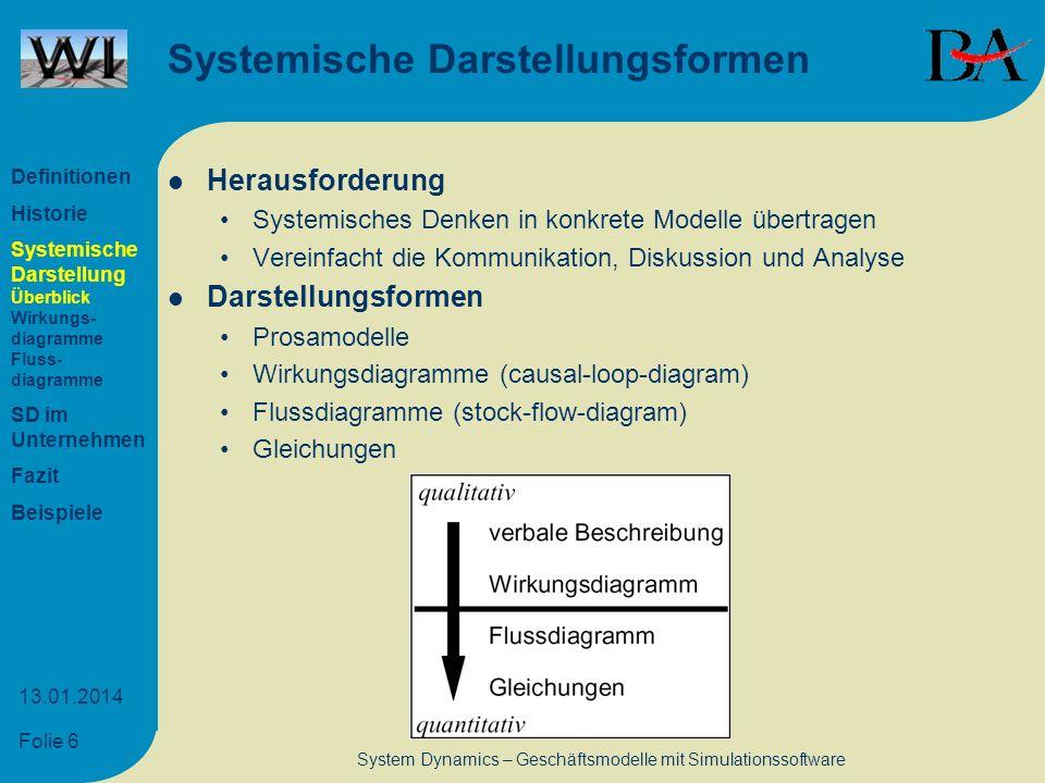 Folie 6 13.01.2014 System Dynamics – Geschäftsmodelle mit Simulationssoftware Systemische Darstellungsformen Herausforderung Systemisches Denken in ko