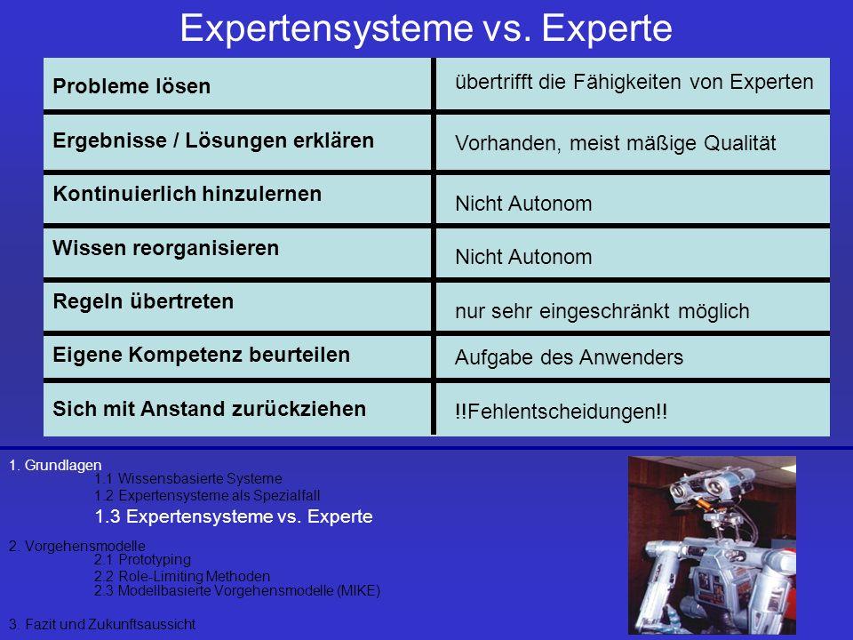 Sich mit Anstand zurückziehen 1. Grundlagen 1.1 Wissensbasierte Systeme 1.2 Expertensysteme als Spezialfall 1.3 Expertensysteme vs. Experte 2. Vorgehe