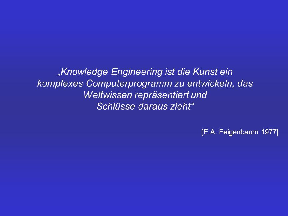 Vorgehensmodelle zur Erstellung Wissensbasierter Systeme eine Vertiefungsarbeit von Christian Schulz