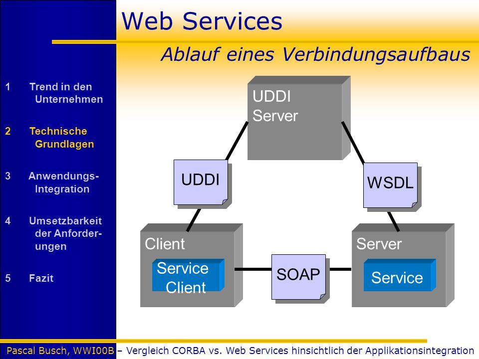 Pascal Busch, WWI00B – Vergleich CORBA vs. Web Services hinsichtlich der Applikationsintegration Web Services Ablauf eines Verbindungsaufbaus ClientSe