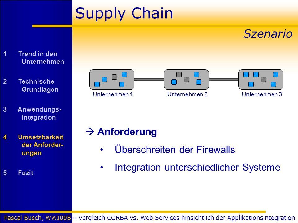Pascal Busch, WWI00B – Vergleich CORBA vs. Web Services hinsichtlich der Applikationsintegration Supply Chain Szenario Anforderung Überschreiten der F