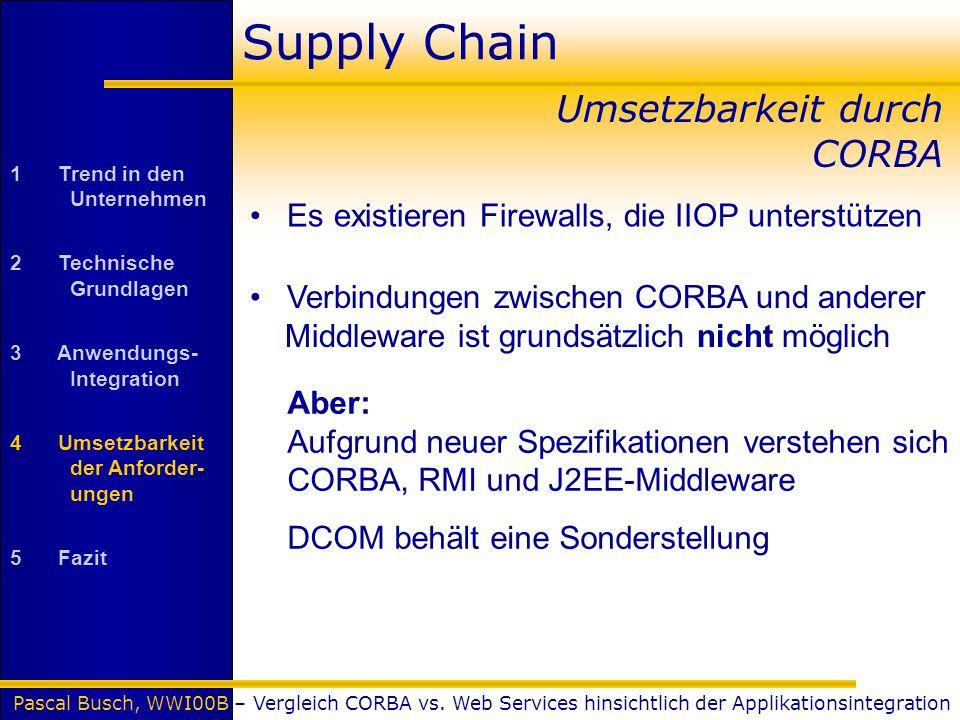 Pascal Busch, WWI00B – Vergleich CORBA vs. Web Services hinsichtlich der Applikationsintegration Supply Chain Es existieren Firewalls, die IIOP unters
