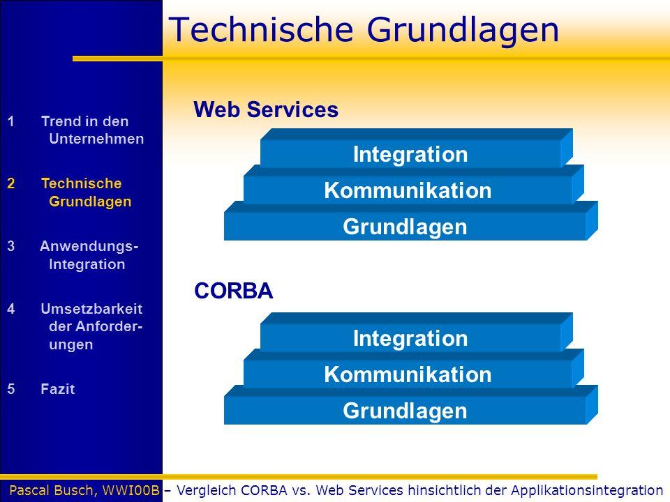 Pascal Busch, WWI00B – Vergleich CORBA vs. Web Services hinsichtlich der Applikationsintegration Technische Grundlagen Web Services Grundlagen Kommuni