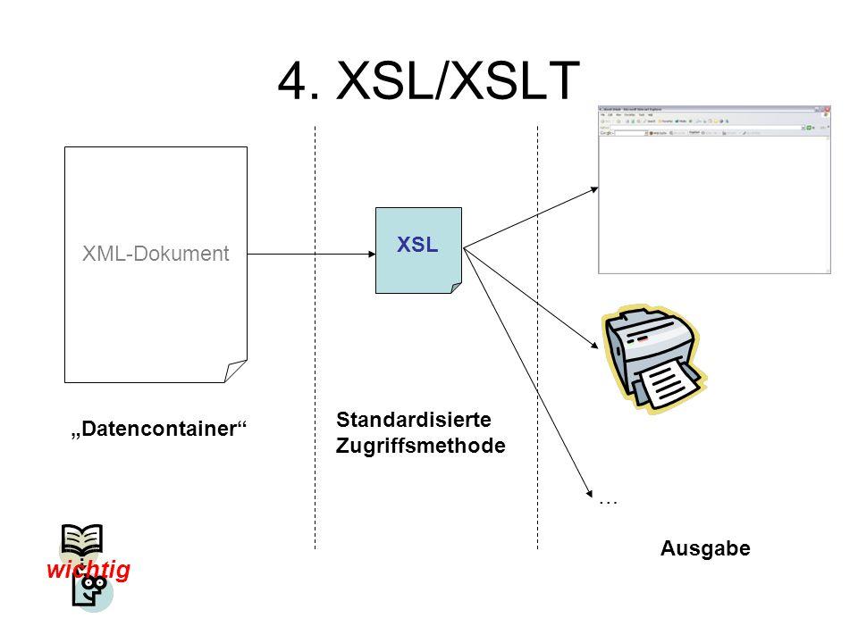 4. XSL/XSLT XML-Dokument XSL … Datencontainer Ausgabe Standardisierte Zugriffsmethode wichtig