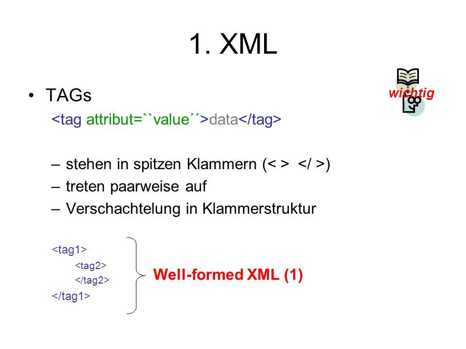 1. XML TAGs data –stehen in spitzen Klammern ( ) –treten paarweise auf –Verschachtelung in Klammerstruktur Well-formed XML (1) wichtig