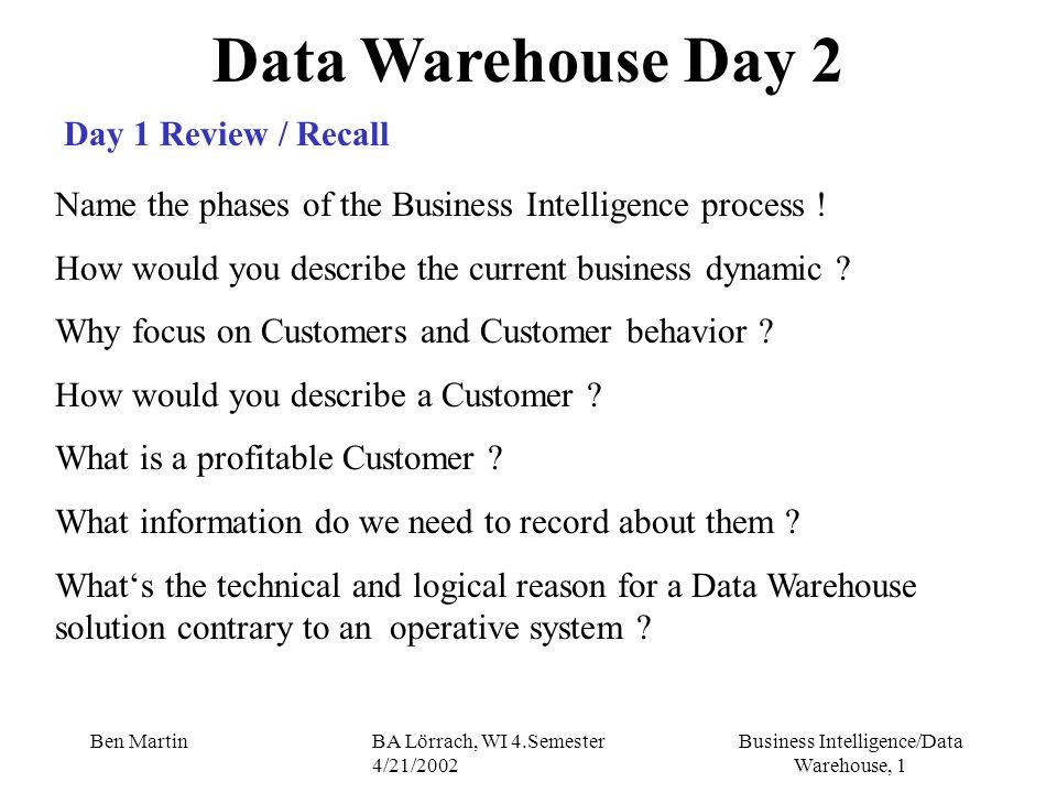 Business Intelligence/Data Warehouse, 32 Ben MartinBA Lörrach, WI 4.Semester 4/21/2002 Data Warehouse Glossary Meta Data Begriff: jede Art von Information, die für den Entwurf, die Konstruktion und die Benutzung eines Informationssystems benötigt wird für DW: notwendig zur Abdeckung der Informations-Schutz-und Sicherheitsbedürfnisse der Anwender und der Software werden in allen Phasen produziert und genutzt konsistente Bereitstellung der Metadaten aus unterschiedlichen Quellen notwendig -> Repository