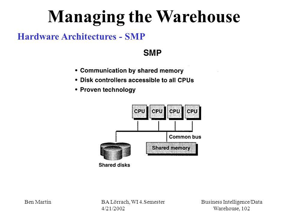 Business Intelligence/Data Warehouse, 102 Ben MartinBA Lörrach, WI 4.Semester 4/21/2002 Managing the Warehouse Hardware Architectures - SMP