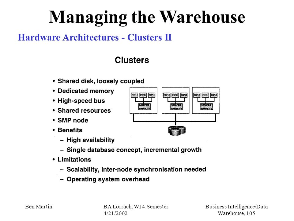Business Intelligence/Data Warehouse, 105 Ben MartinBA Lörrach, WI 4.Semester 4/21/2002 Managing the Warehouse Hardware Architectures - Clusters II