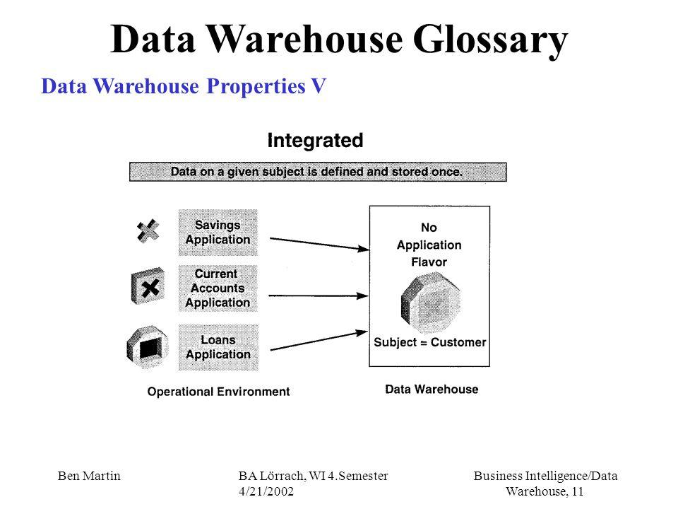 Business Intelligence/Data Warehouse, 11 Ben MartinBA Lörrach, WI 4.Semester 4/21/2002 Data Warehouse Glossary Data Warehouse Properties V