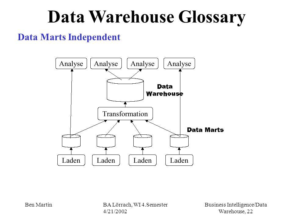 Business Intelligence/Data Warehouse, 22 Ben MartinBA Lörrach, WI 4.Semester 4/21/2002 Data Warehouse Glossary Data Marts Independent