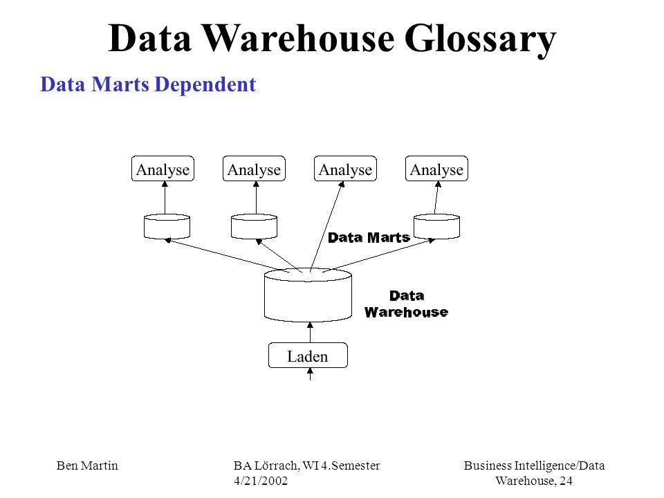Business Intelligence/Data Warehouse, 24 Ben MartinBA Lörrach, WI 4.Semester 4/21/2002 Data Warehouse Glossary Data Marts Dependent