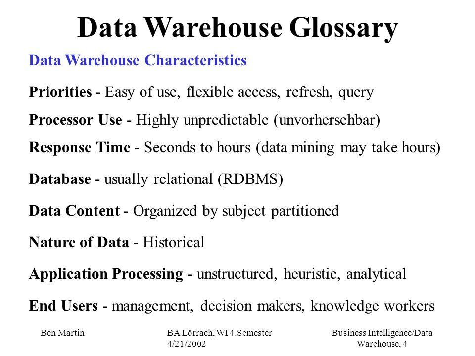 Business Intelligence/Data Warehouse, 55 Ben MartinBA Lörrach, WI 4.Semester 4/21/2002 Data Warehouse Architecure ETL - Data Cleaning Korrektur inkorrekter, inkonsistenter oder unvollständiger Daten Auch: Data Cleansing, Data Scrubbing Techniken: - Konvertierung unterschiedlicher Formate (z.B.