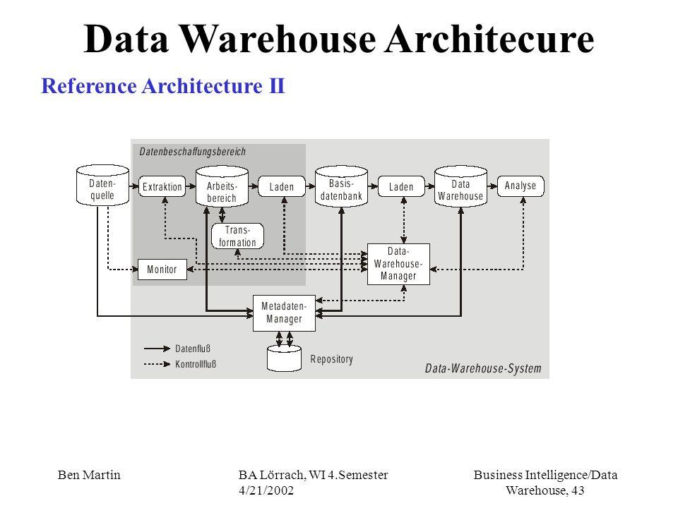 Business Intelligence/Data Warehouse, 43 Ben MartinBA Lörrach, WI 4.Semester 4/21/2002 Data Warehouse Architecure Reference Architecture II