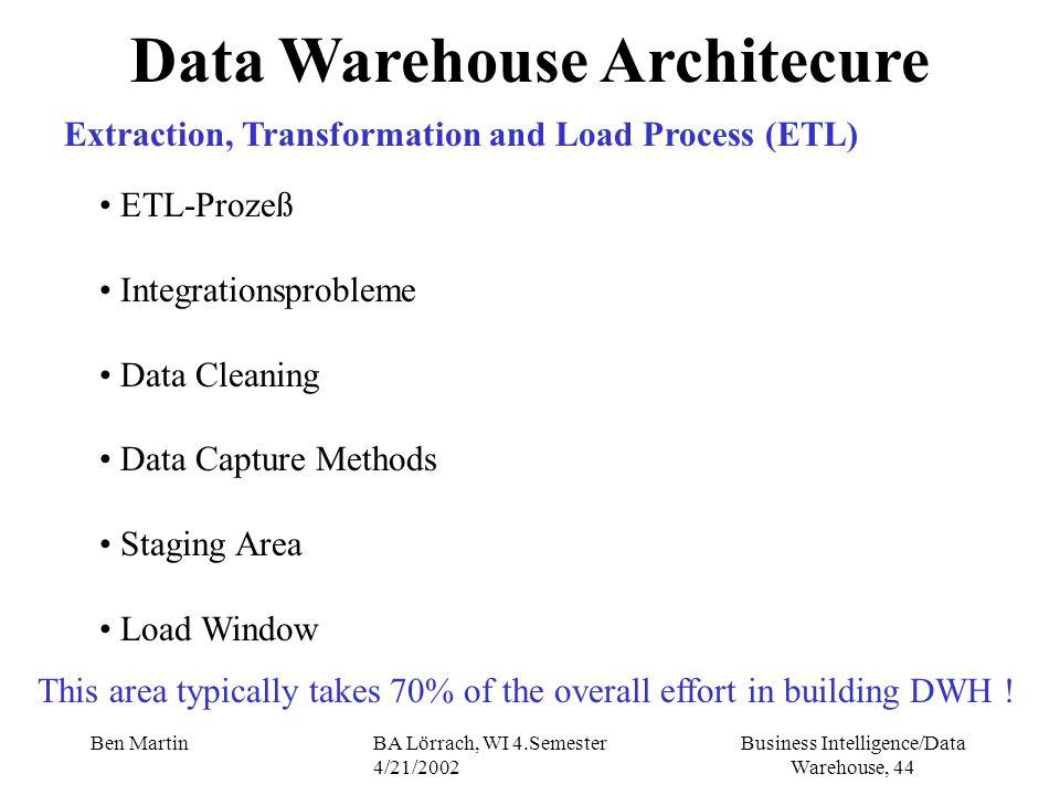 Business Intelligence/Data Warehouse, 44 Ben MartinBA Lörrach, WI 4.Semester 4/21/2002 Data Warehouse Architecure Extraction, Transformation and Load