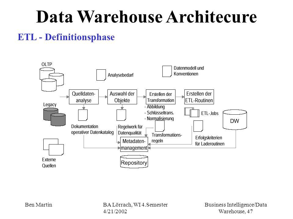 Business Intelligence/Data Warehouse, 47 Ben MartinBA Lörrach, WI 4.Semester 4/21/2002 Data Warehouse Architecure ETL - Definitionsphase