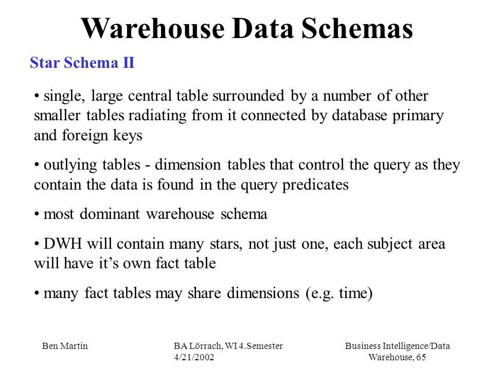 Business Intelligence/Data Warehouse, 65 Ben MartinBA Lörrach, WI 4.Semester 4/21/2002 Warehouse Data Schemas Star Schema II single, large central tab