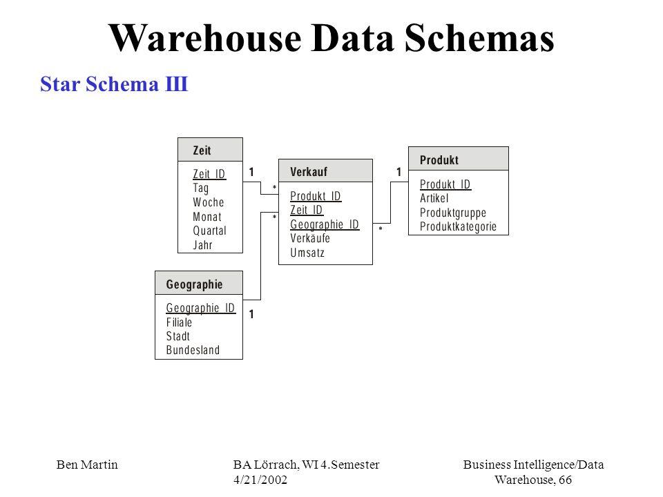 Business Intelligence/Data Warehouse, 66 Ben MartinBA Lörrach, WI 4.Semester 4/21/2002 Warehouse Data Schemas Star Schema III