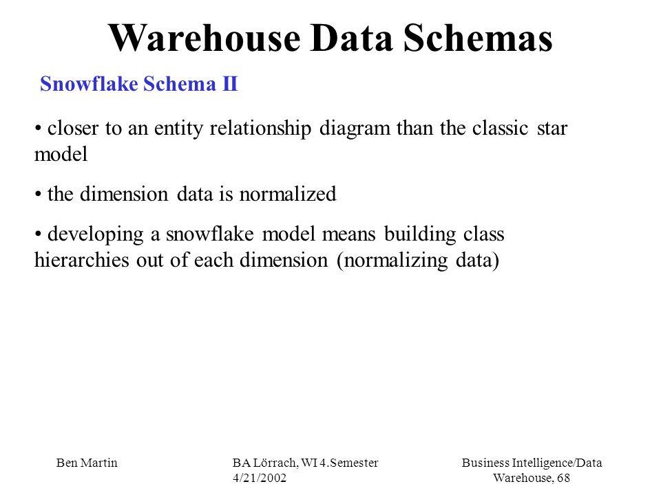 Business Intelligence/Data Warehouse, 68 Ben MartinBA Lörrach, WI 4.Semester 4/21/2002 Warehouse Data Schemas Snowflake Schema II closer to an entity