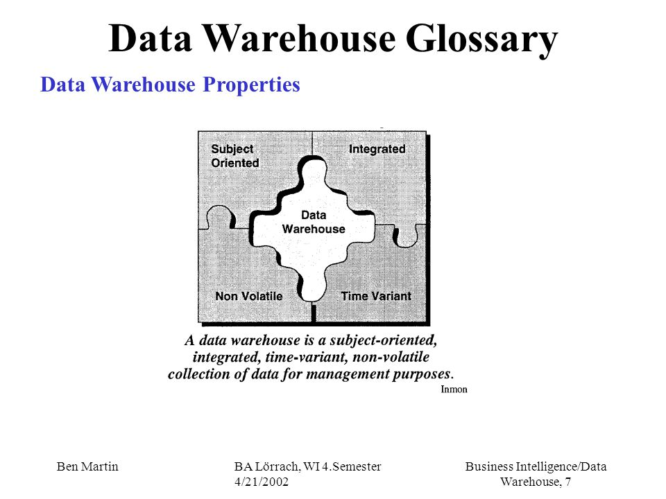 Business Intelligence/Data Warehouse, 28 Ben MartinBA Lörrach, WI 4.Semester 4/21/2002 Data Warehouse Glossary Data Mart Characteristics Priorities - Easy of use, flexible data access Processor Use - Highly unpredictable (unvorhersehbar) Response Time - Seconds to several minutes Database - Relational, multidimensional Data Content - Organized by subject for LOB Nature of Data - historical (month, weeks rather then years) Application Processing - unstructured, heuristic, analytical End Users - see DW, + statisticians