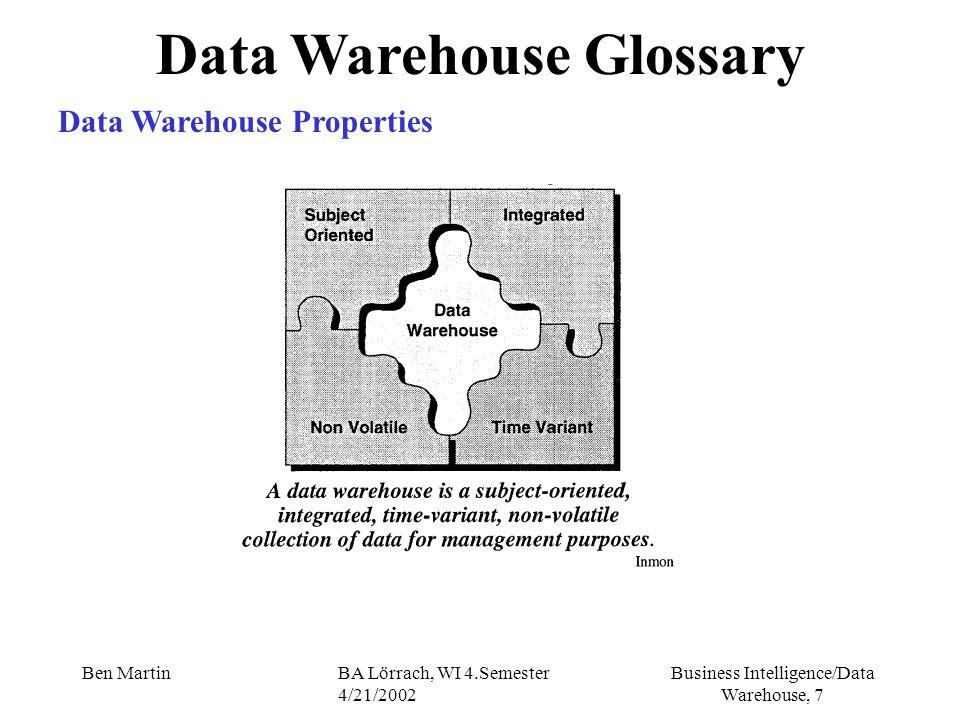 Business Intelligence/Data Warehouse, 38 Ben MartinBA Lörrach, WI 4.Semester 4/21/2002 Data Warehouse Glossary Meta Data Repository II Ziel 1 (cont.): Minimierung des Aufwandes für Aufbau und Betrieb eines DW Flexibler Softwareentwurf explizite Repräsentation sich häufig ändernder Aspekte (z.B.