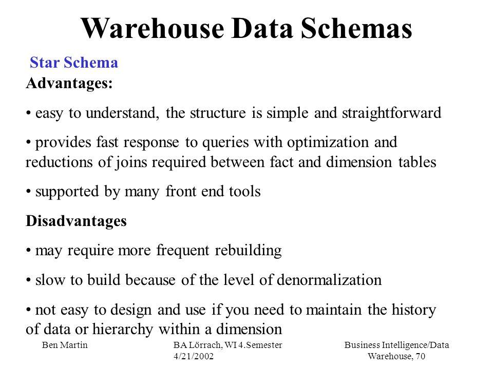 Business Intelligence/Data Warehouse, 70 Ben MartinBA Lörrach, WI 4.Semester 4/21/2002 Warehouse Data Schemas Star Schema Advantages: easy to understa