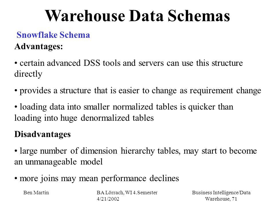 Business Intelligence/Data Warehouse, 71 Ben MartinBA Lörrach, WI 4.Semester 4/21/2002 Warehouse Data Schemas Snowflake Schema Advantages: certain adv