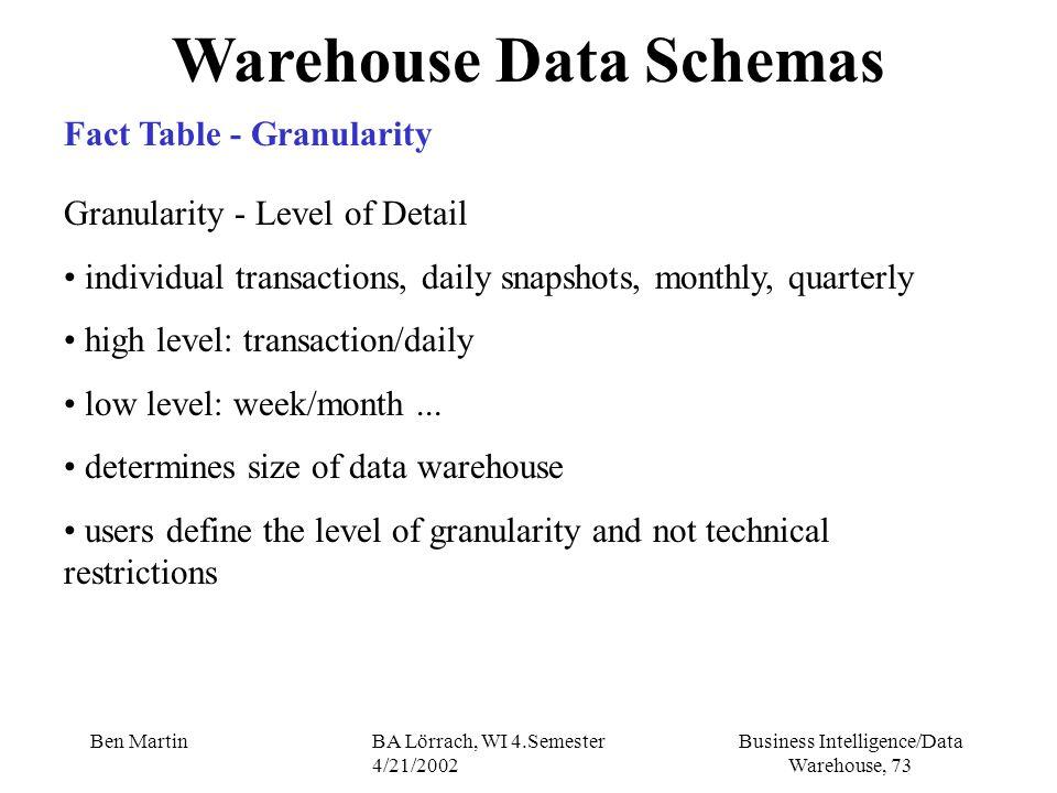 Business Intelligence/Data Warehouse, 73 Ben MartinBA Lörrach, WI 4.Semester 4/21/2002 Warehouse Data Schemas Fact Table - Granularity Granularity - L