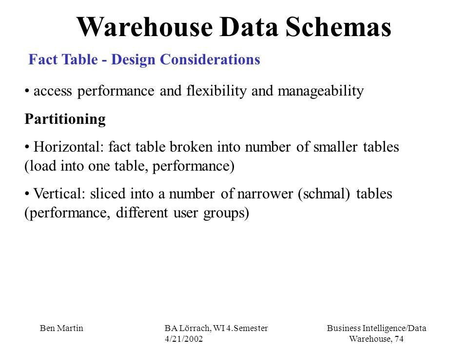 Business Intelligence/Data Warehouse, 74 Ben MartinBA Lörrach, WI 4.Semester 4/21/2002 Warehouse Data Schemas Fact Table - Design Considerations acces