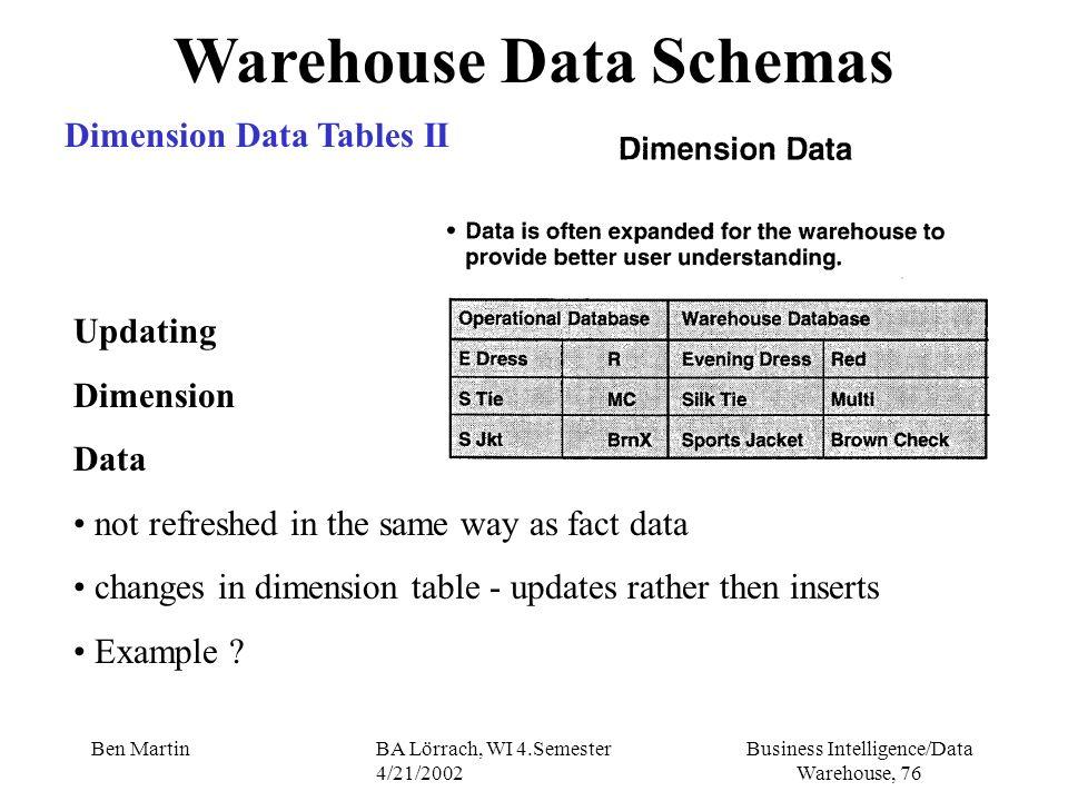 Business Intelligence/Data Warehouse, 76 Ben MartinBA Lörrach, WI 4.Semester 4/21/2002 Warehouse Data Schemas Dimension Data Tables II Updating Dimens