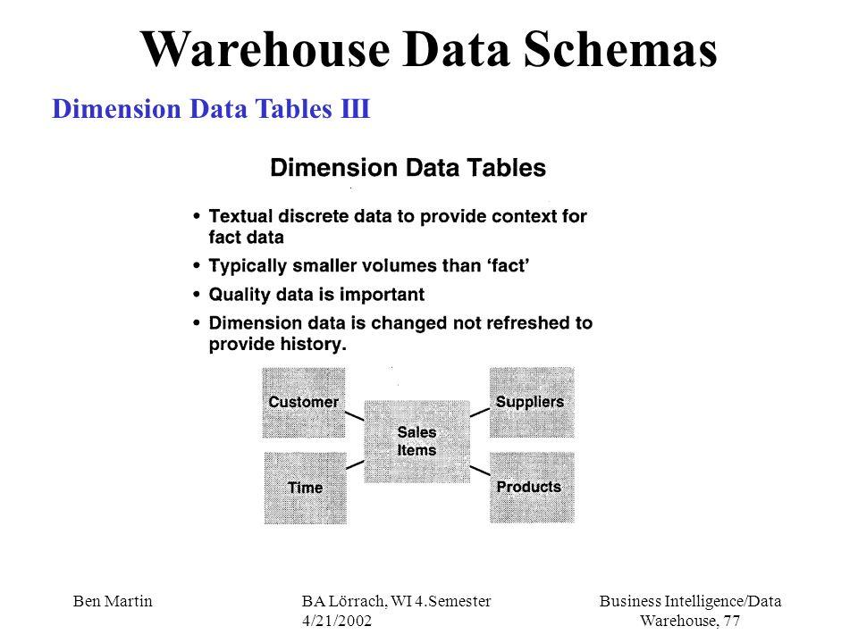 Business Intelligence/Data Warehouse, 77 Ben MartinBA Lörrach, WI 4.Semester 4/21/2002 Warehouse Data Schemas Dimension Data Tables III