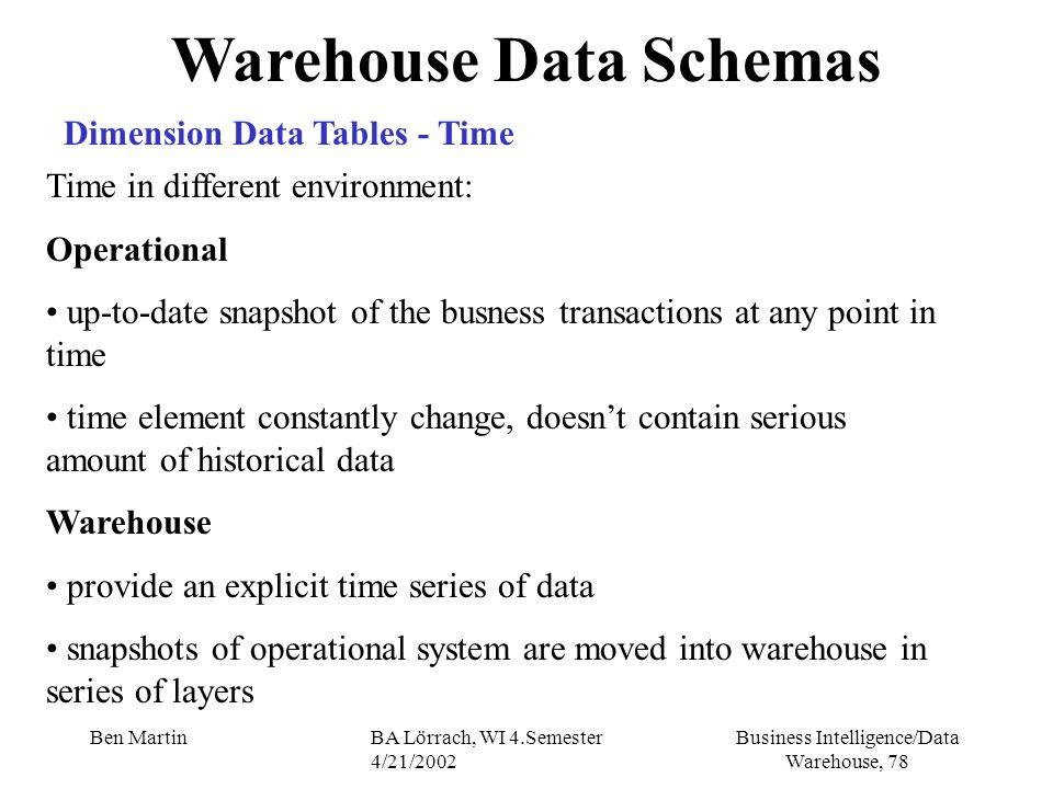 Business Intelligence/Data Warehouse, 78 Ben MartinBA Lörrach, WI 4.Semester 4/21/2002 Warehouse Data Schemas Dimension Data Tables - Time Time in dif