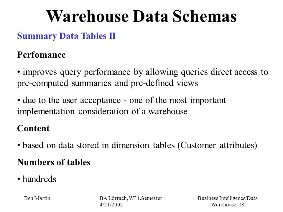 Business Intelligence/Data Warehouse, 83 Ben MartinBA Lörrach, WI 4.Semester 4/21/2002 Warehouse Data Schemas Summary Data Tables II Perfomance improv