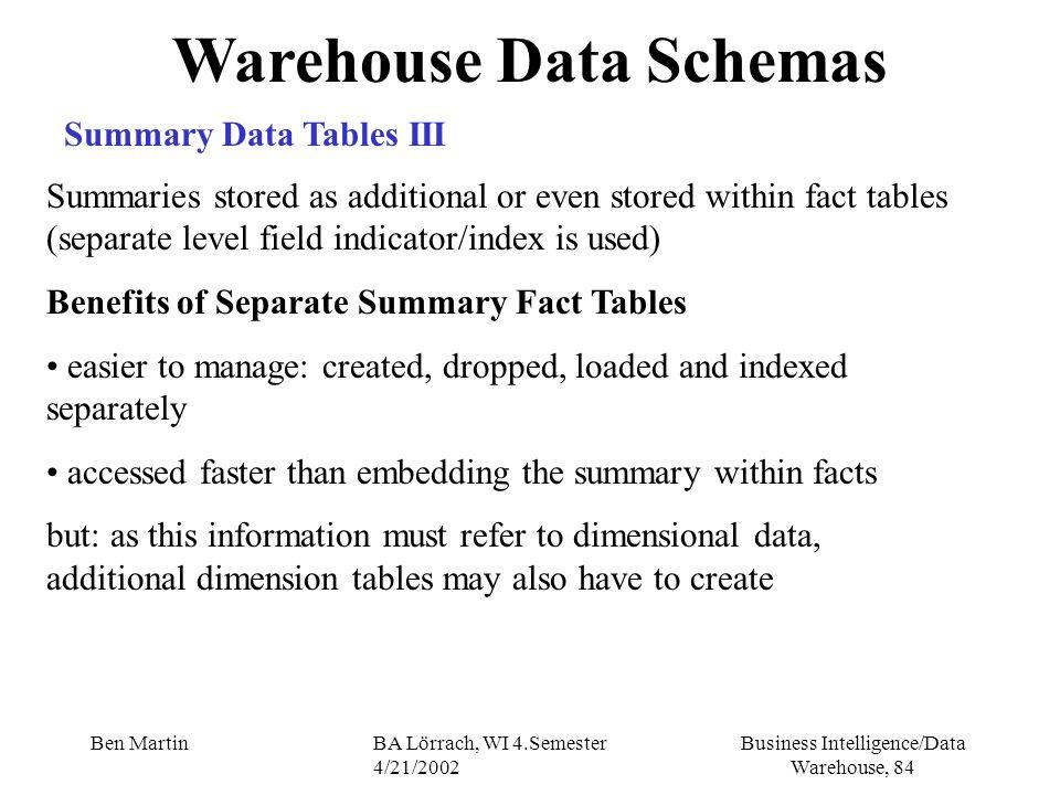 Business Intelligence/Data Warehouse, 84 Ben MartinBA Lörrach, WI 4.Semester 4/21/2002 Warehouse Data Schemas Summary Data Tables III Summaries stored