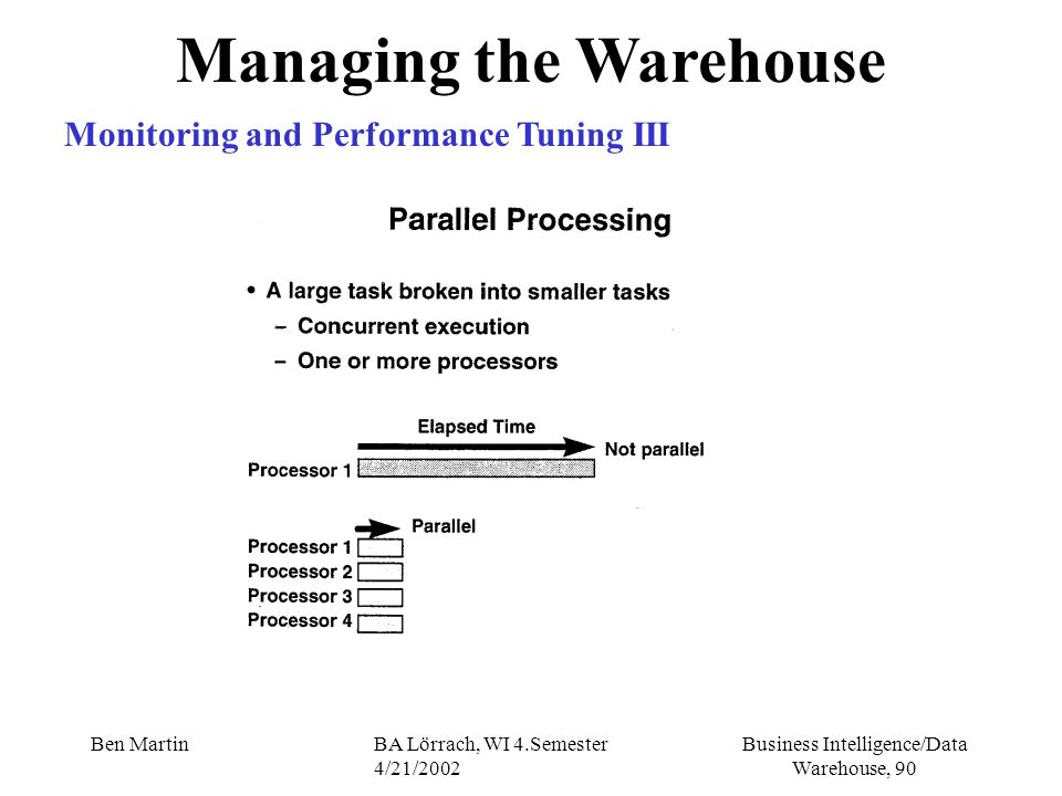 Business Intelligence/Data Warehouse, 90 Ben MartinBA Lörrach, WI 4.Semester 4/21/2002 Managing the Warehouse Monitoring and Performance Tuning III