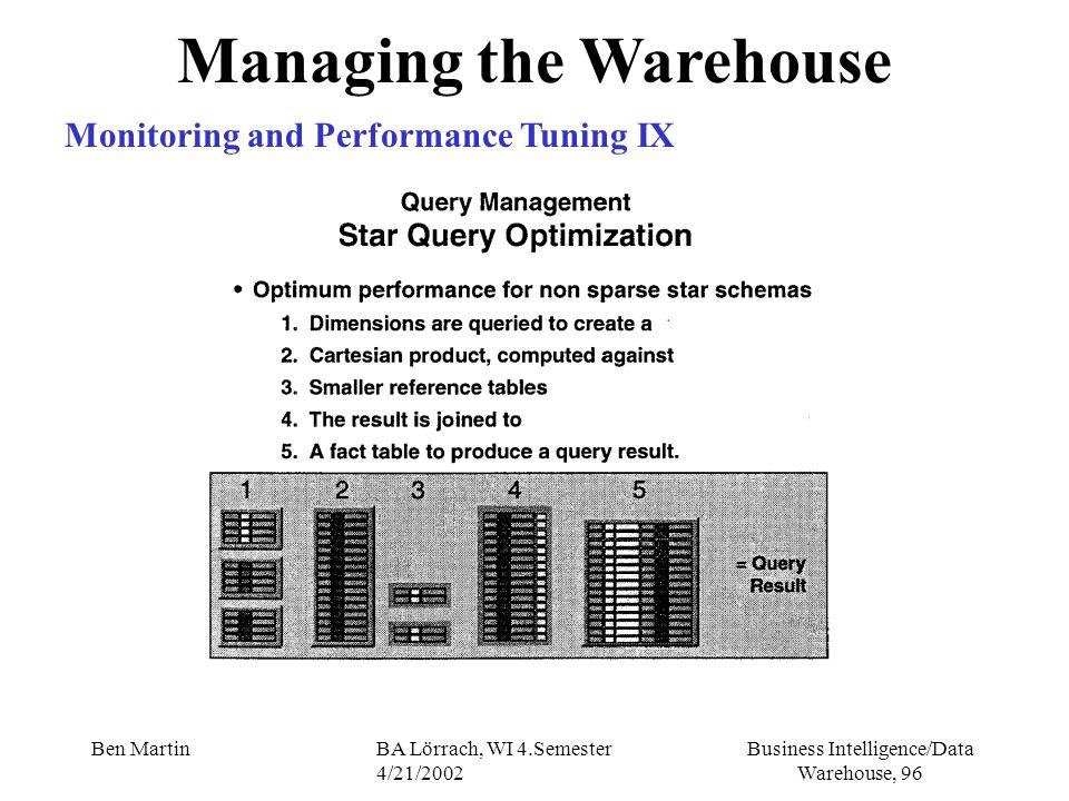 Business Intelligence/Data Warehouse, 96 Ben MartinBA Lörrach, WI 4.Semester 4/21/2002 Managing the Warehouse Monitoring and Performance Tuning IX