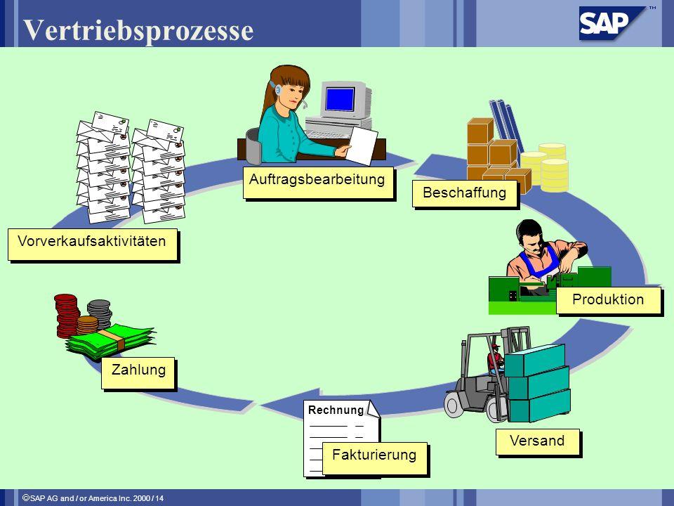 SAP AG and / or America Inc. 2000 / 14 Vertriebsprozesse Vorverkaufsaktivitäten Auftragsbearbeitung Versand Rechnung Zahlung Produktion Beschaffung Fa