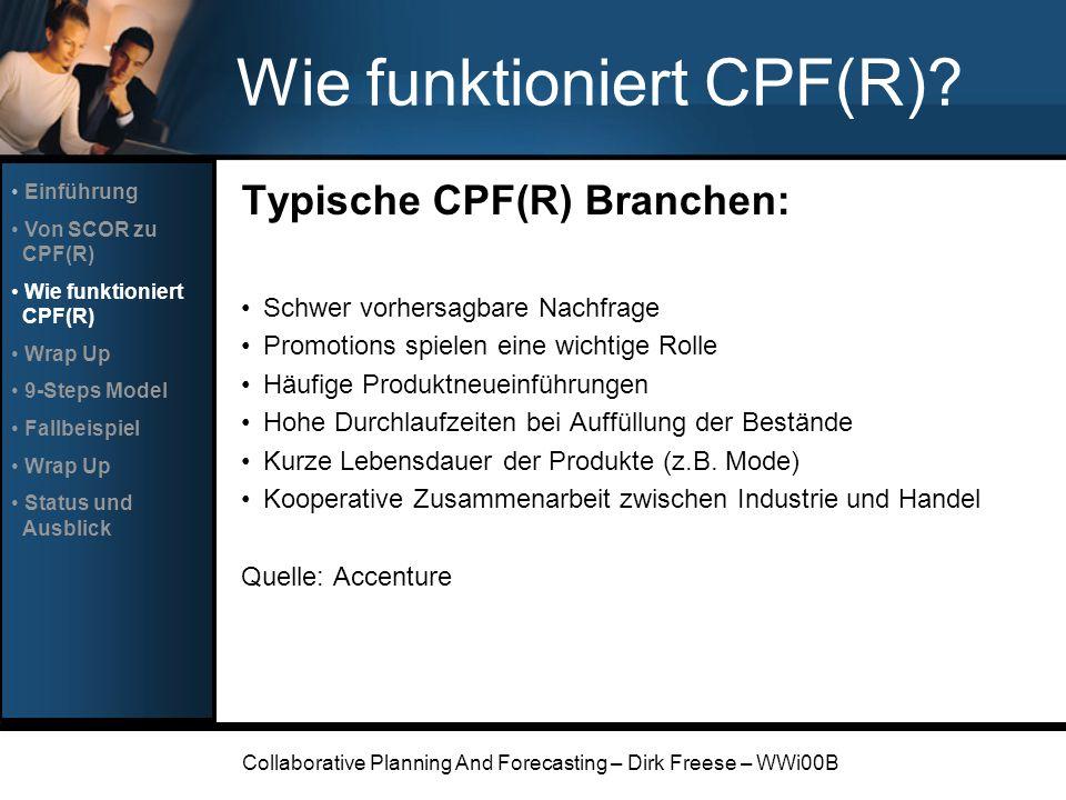 Collaborative Planning And Forecasting – Dirk Freese – WWi00B Wie funktioniert CPF(R)? Typische CPF(R) Branchen: Schwer vorhersagbare Nachfrage Promot